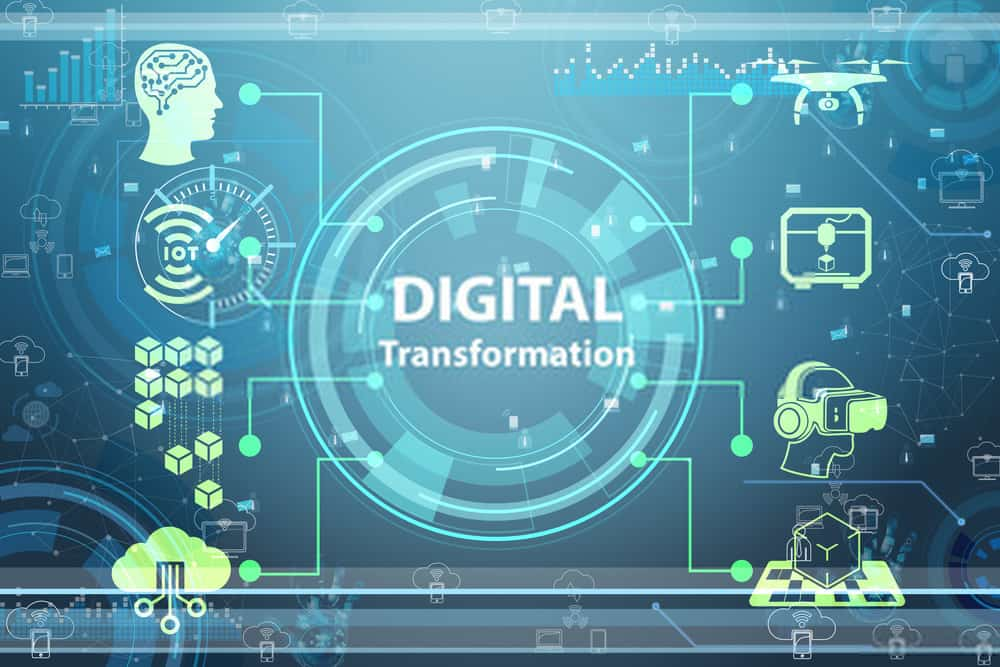 Why is data science, ai and machine learning  key to lead digital transformation?