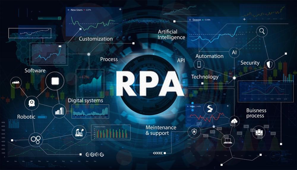 Robotic Process Automation: 6 Fundamental Misconceptions